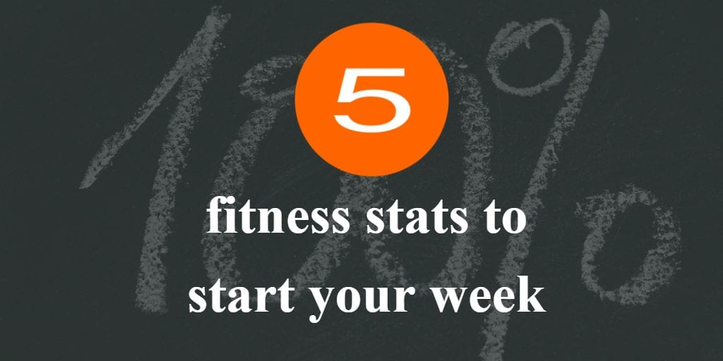 fitness stats